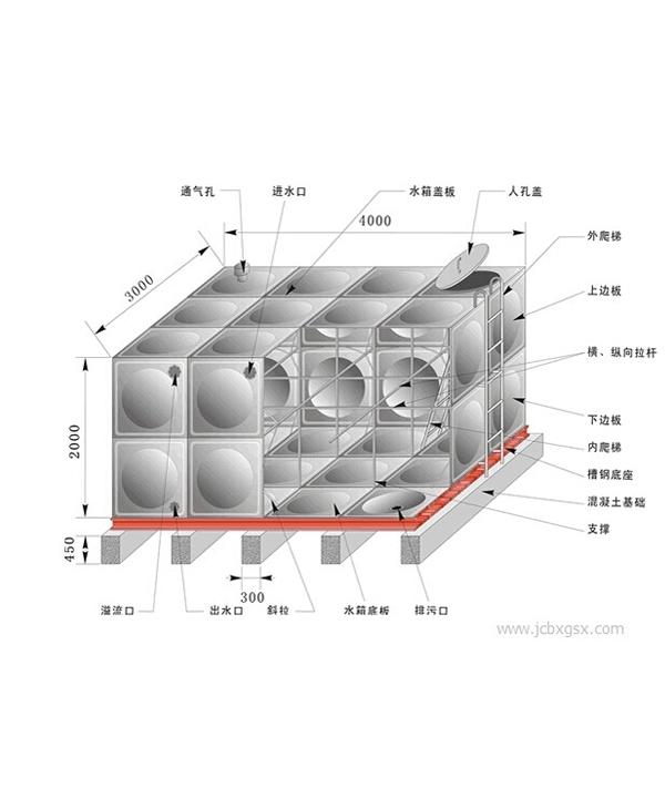 山东水箱内部图